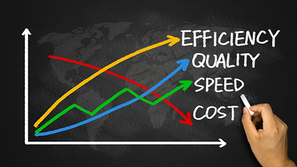 Efficiency Quality Speed Cost